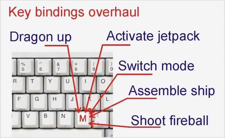 key bindings overhaul minecraft mod