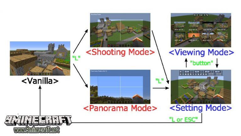 preciousshot minecraft mod